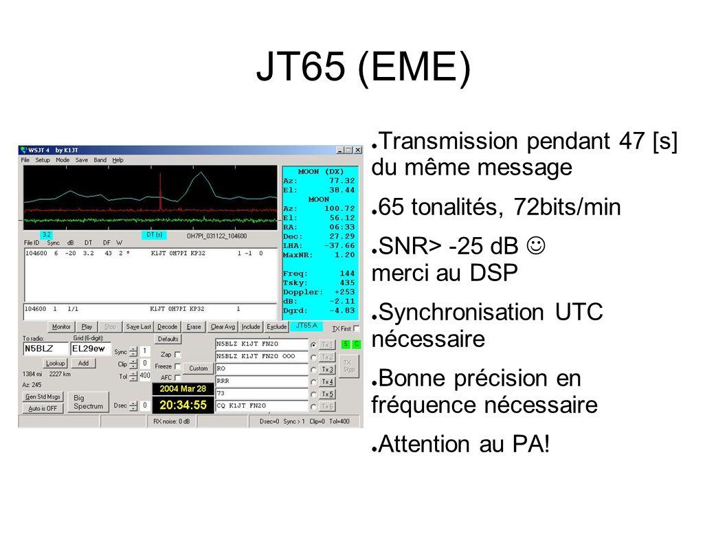 JT65 (EME) Transmission pendant 47 [s] du même message